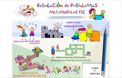 Resolución de problemas, matemáticas