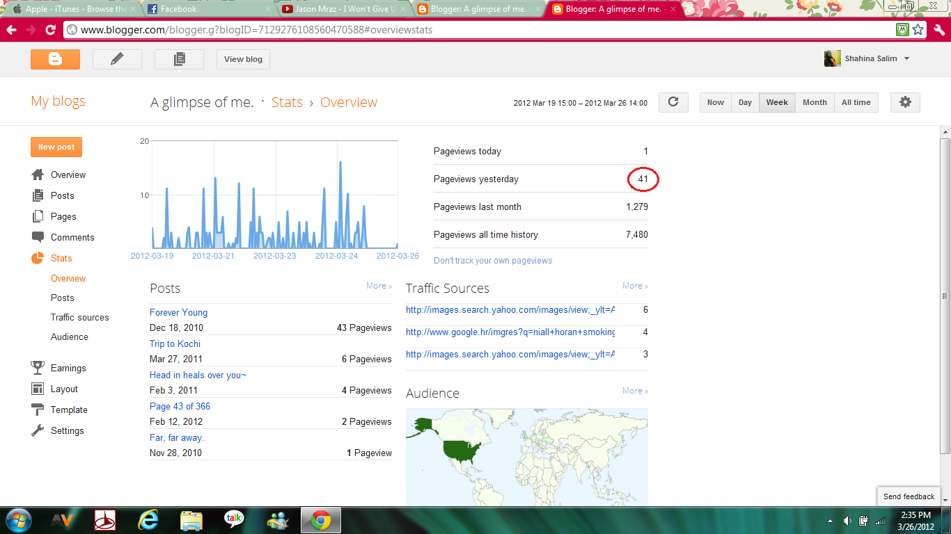 just when i thought no one actually visited my blog and most of my blog visitors are from america hahaha nice