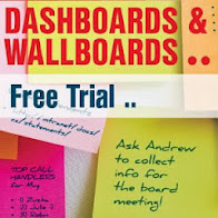 DASHBOARDS & WALLBOARDS Free Trial