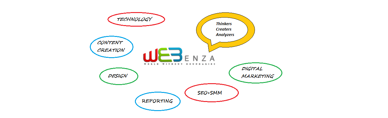 Webenza - leaders of Digital Media marketing