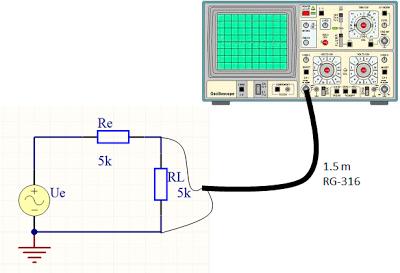 Problemas de medida con osciloscopio, oscilloscope measurement errors