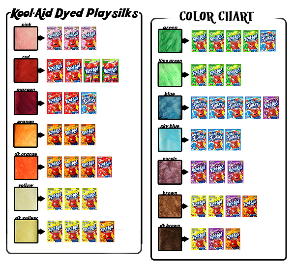 Kool-Aid Colorsilks fabric dye chart.