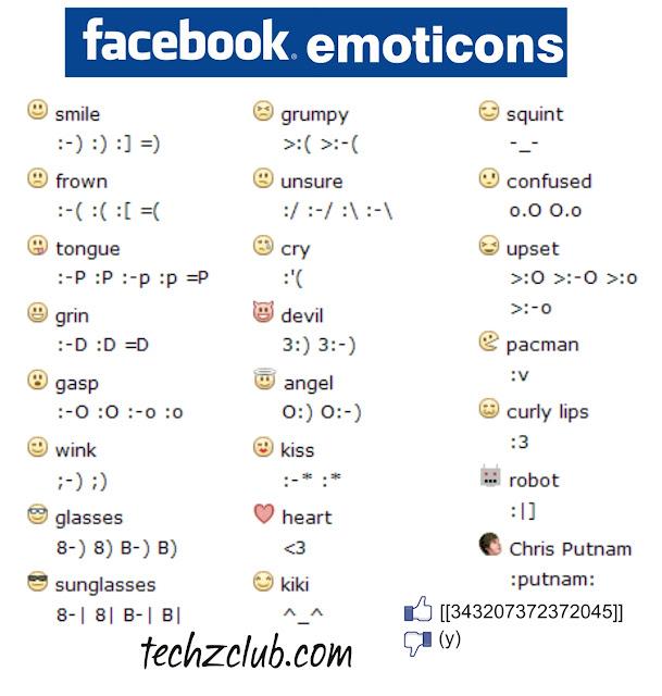 All Facebook Emoticons :)