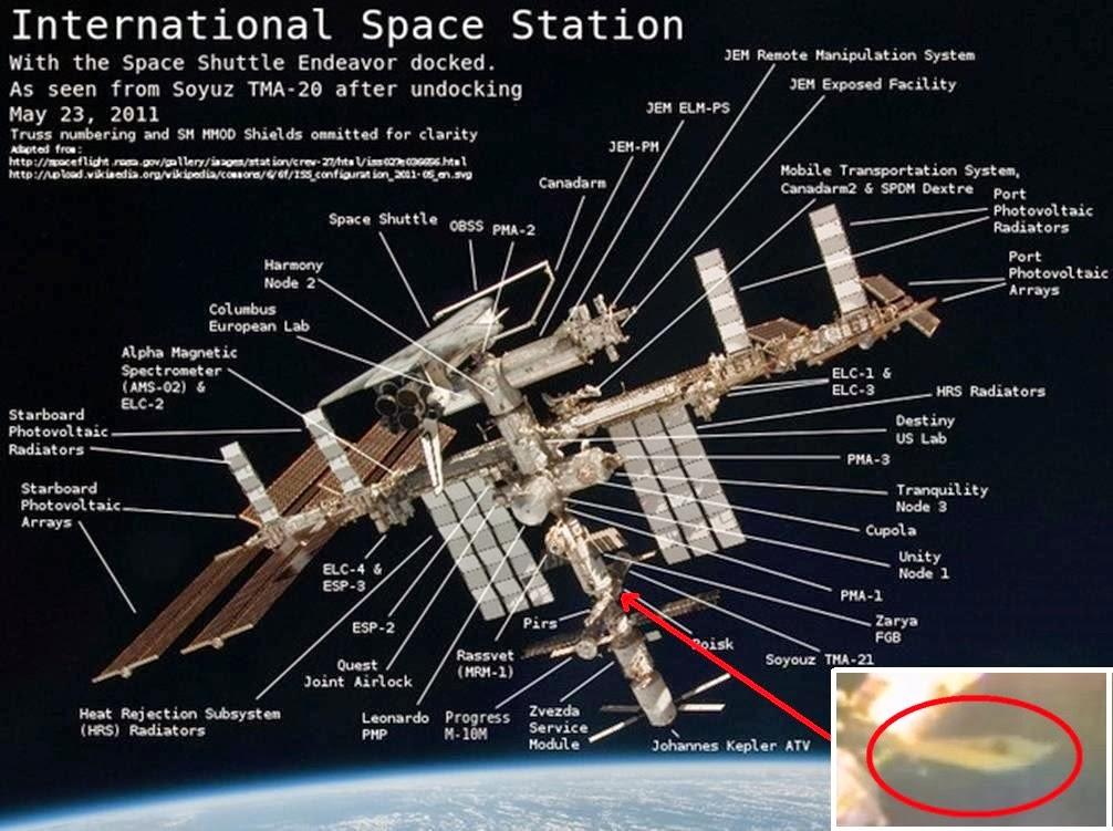 Ovnis ontem nasa at hoje sem respostas do ufo acoplado for When was the international space station built