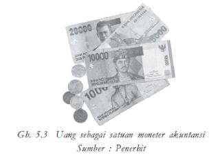 Asumsi Dasar dan Prinsip Akuntansi