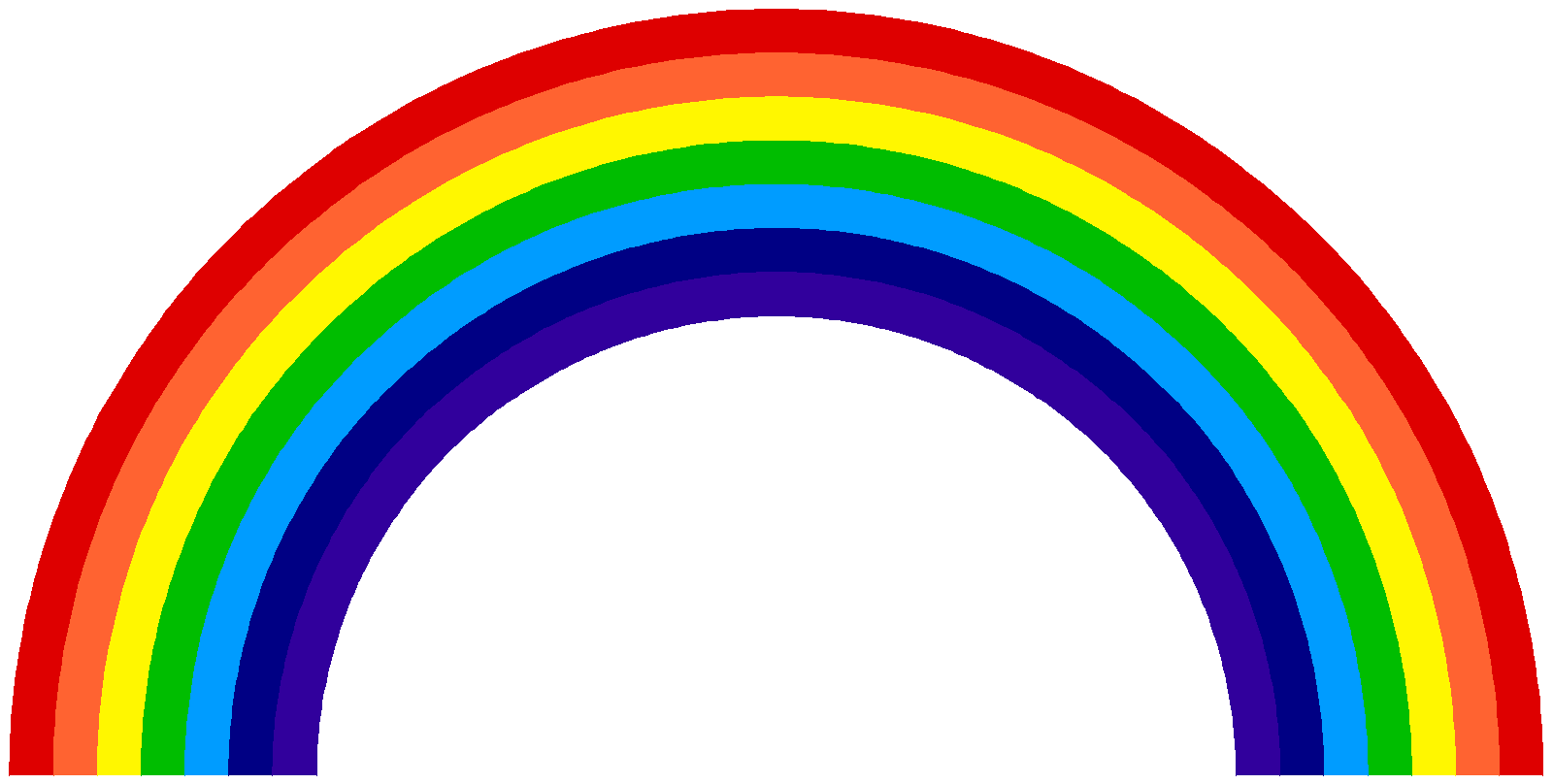 Musings on Realities: What's at the End of YOUR Rainbow?