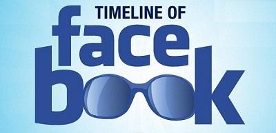 Facebook Timline/History