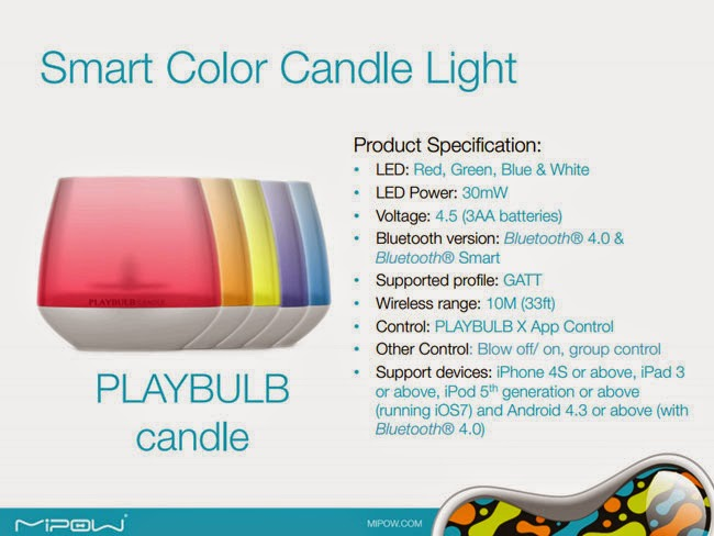 MiPOW PlayBulb Candle Specifications