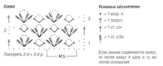 http://www.vyazemsami.ru// Туника с цветами Схема вязания