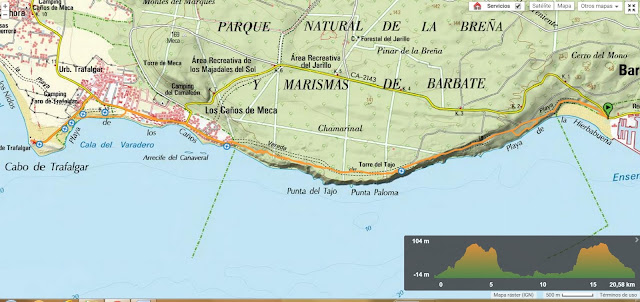 Mapa y altimetria de la ruta running entre Barbate a Faro de Trafalgar