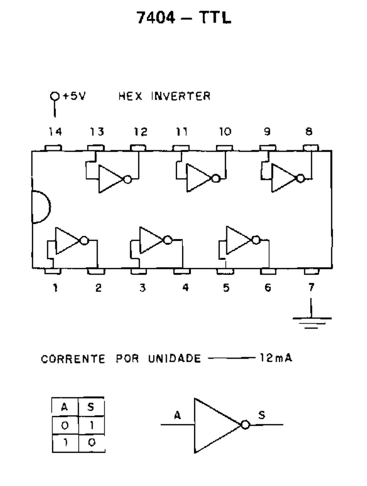 Circuito Integrado 7404 : EletrÔnica geral circuito integrado