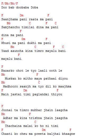 Guitar Chord Of Saanjhama pani raat ma pani by Nima Rumba - Guitar Chords And Tabs : New Nepali ...