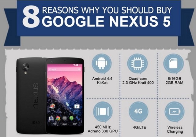Image: 8 Reasons Why You Should Buy Google Nexus 5