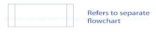 Separate flowchart symbol