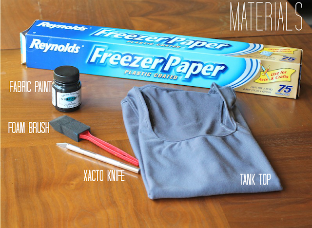 DIY University. Easy Printing On Fabric. Sew Beastly Tutorial