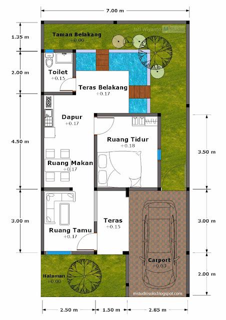 Denah Rumah Minimalis Tipe 43