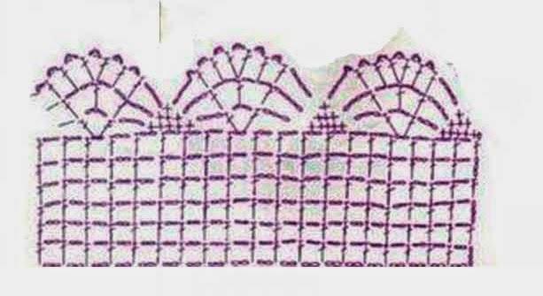 Gráfico Barra com aplicação de uvas em Crochê