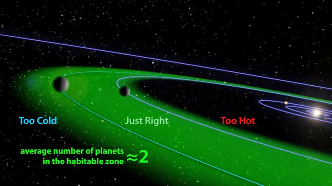 estimated habitable planets - photo #16