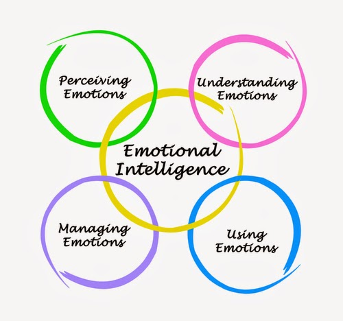 How to improve emotional maturity