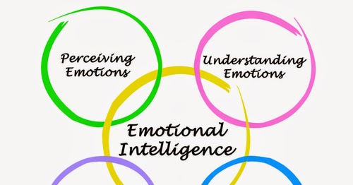 Improvisation Games Exercises For Developing Emotional Intelligence