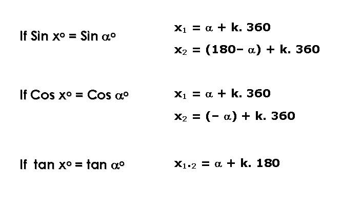 matematika dan. Online, referensi untuk ujian nasional dan matematika