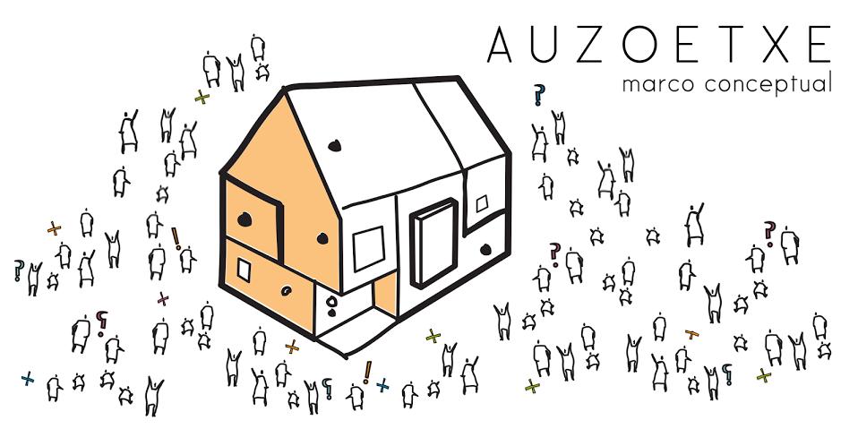 Paisaje transversal blog auzoetxe marco conceptual para - Gestion de espacios ...
