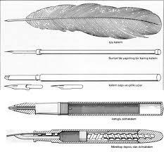 Kalemi Kim İcat Etti?