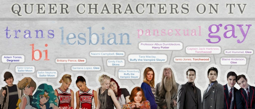 from Dane stereotype of gay in the media