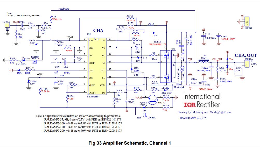 amplificador clase d vs ab