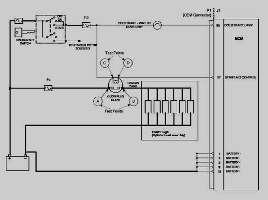 tractor parts and attachments electronic control module schematic for the glow plugs