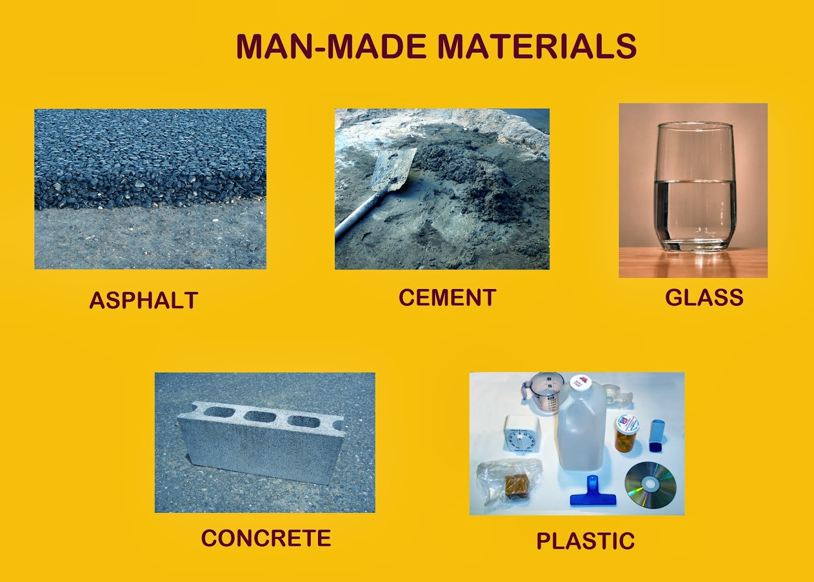 Image gallery man made materials for Waste material video