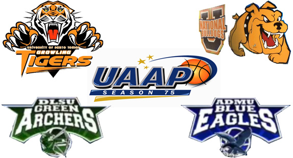 UAAP Season 75 Final Four Game Schedule and Results