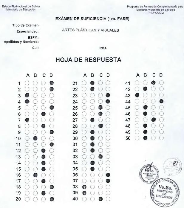Lista De Aprobados En Examen De Profesores