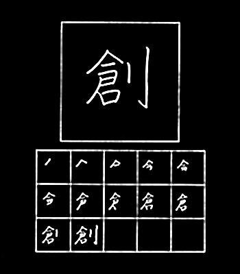 kanji menciptakan