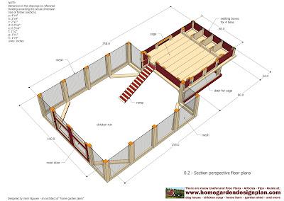 chicken business plan pdf