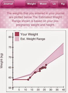 gravid vondt øverst i magen rosa utflod