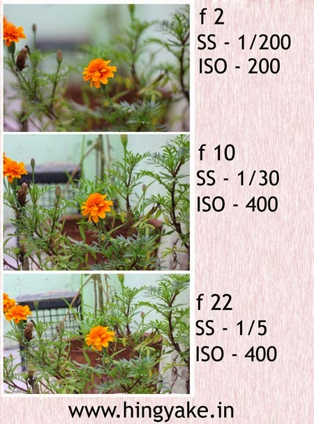 shutter speed vs aperture