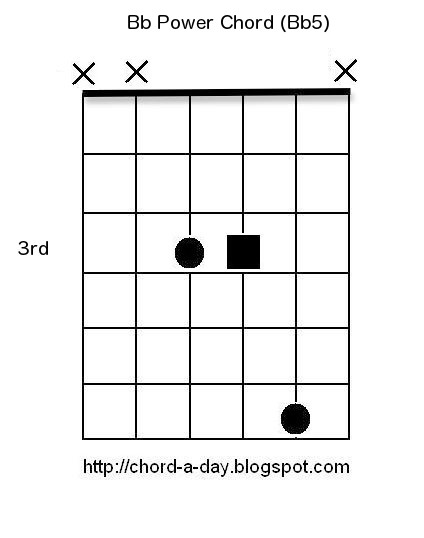 how to write bb5 chord