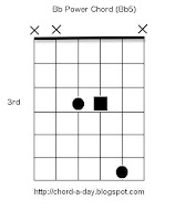 Bb5 guitar power chord