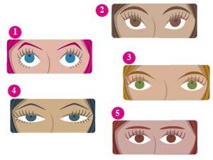 sobrancelhas para cada formato de olhos