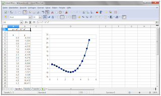 LibreOffice SpreadSheet screen Shot