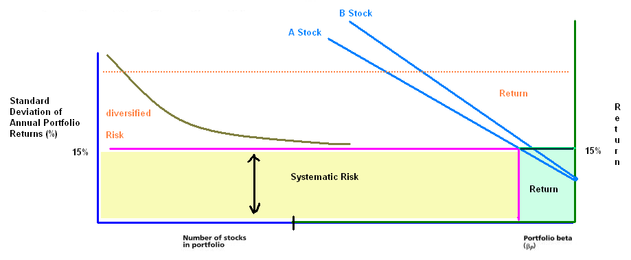 Bank trading risk and systemic risk