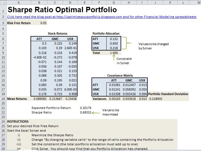 sharpe optimal portfolio in excel