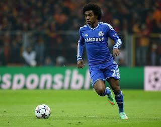 Pronostico Chelsea-Maccabi calcio champions league Mourinho