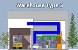 Warehouse Type 3