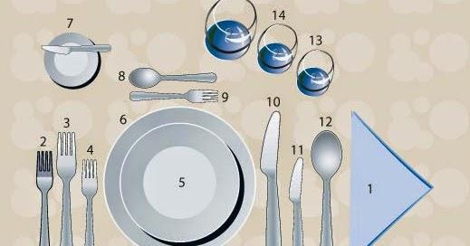 In cucina con le sorelle desy e krissy bon ton a tavola - Apparecchiare la tavola galateo ...