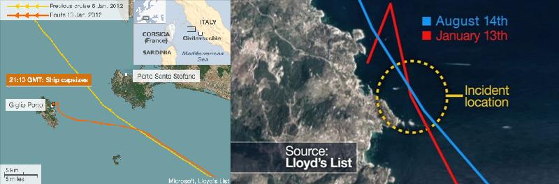 Giglio Island chart