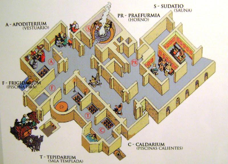 Baños Romanos Granada:Dibujo De Arte Clasico