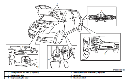 Suzuki Swift 2004 2008 Repair Manual on power wiring diagram
