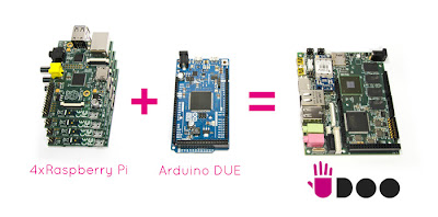 UDOO = 4 Raspberry PI + Arduino DUE